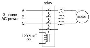 cr4 th non reversing vs reversing contactor a 3 phase standard non reversing contactor wiring diagram is shown below and has been called relay