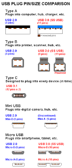 micro usb definition from pc magazine encyclopedia Usb Plug Diagram Usb Plug Diagram #57 usb plug wiring diagram