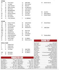 All 32 Nfl Teams Depth Chart Takeaways From 49ers Unofficial Week 1 Depth Chart Knbr Af