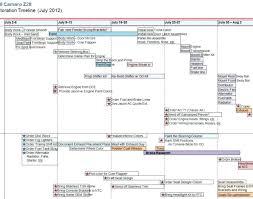Job Tracker Template Job Timeline Template Excel Job Tracking Spreadsheet Template