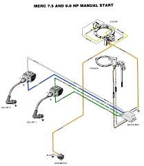 mercury outboard wiring diagrams mastertech marin Mercury Used Cars at Mercurycar Wiring Diagram