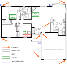 security cam wiring diagram how to pre wire a house for security cameras house wiring diragram for security camera