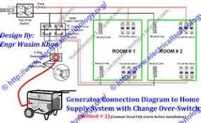 generator changeover switch wiring diagram images generator change over switch for generator wiring diagram