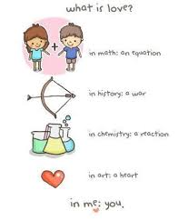 Science Love Quotes Cool What Is Love Shared By Twitter Layouts On We Heart It