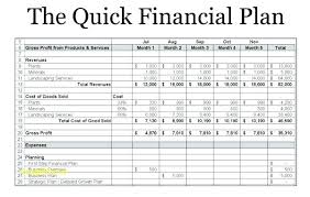Financial Plan Template Excel One Page Templ On Basic Business Plan ...