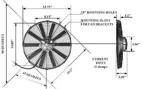 mcculloch fabricating inc specializing in aluminum radiators for electric fans
