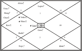 Ganeshaspeaks Birth Chart Stars Are Ominous For Pakistan As Taliban Ups The Offensive