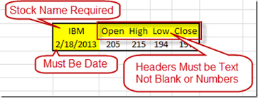 Problems Creating An Excel Open High Low Close Candle Stick