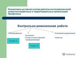 Презентация на тему Контрольно ревизионная работа в Профсоюзе  2 Нормативно уставная основа деятельности ревизионной комиссии первичных и территориальных организаций Профсоюза Контрольно ревизионная работа