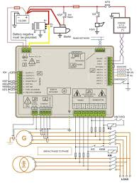 s i2 wp com www sconseteer com wp content up honeywell programmable thermostat wiring at Digital Thermostat Wiring Diagram