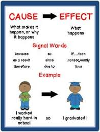 best cause and effect examples ideas cause and cause and effect centers and no prep activities
