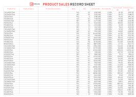 Daily Sales Template Excel Daily Sales Record Magdalene Project Org
