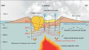 diagram of caldera wiring diagrams terms diagram of caldera wiring diagram mega diagram of caldera