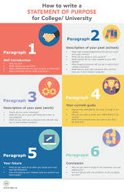 Best     Personal statements ideas on Pinterest   Purpose     Pinterest