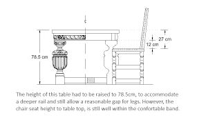 dining room table height. full size of home designwhat is a standard table height endearing what dining room c