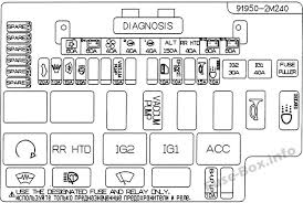 2009 hyundai genesis fuse box diagram used charging starting and 2009 hyundai genesis fuse box diagram coupe wiring diagrams engine compartment main panel