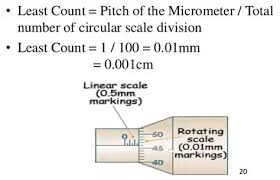 What Is The Least Count Of Micrometer Quora