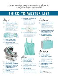 Third Trimester Checklist House Mix