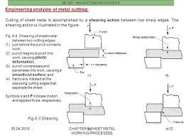 action sheet metal sheet metal working processes ppt download