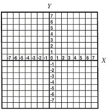 Xy Coordinate Plane Graph Paper Under Fontanacountryinn Com
