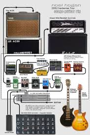 17 best images about guitar rigs radiohead stevie noel hogan s guitar rig slowly working my way to this setup