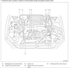 similiar 2000 subaru outback parts diagram keywords subaru outback engine diagram in the underhood diagram