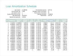 Vehicle Loan Amortization Car Loan Amortization Schedule Excel Free Template Auto Spreadsheet