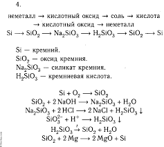 Контрольная работа по химии в классе по теме Неметаллы  Контрольная работа по химии no2 9 класс неметаллы
