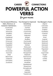 Strong Action Verbs For Resumes Sample Resume Actlist Ion And