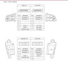 wiring diagram 1999 kia sportage wiring diagram 2000 kia spore wiring diagram and hernes