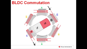 Engineer It - Understanding basic <b>sensored</b> BLDC <b>motor</b> operation ...