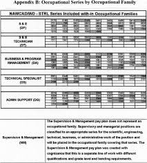 Nh 04 Pay Scale 2019