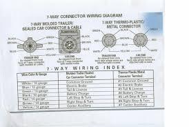 wiring diagrams trailer light plug wiring trailer wiring harness 7 way trailer plug wiring diagram ford at Rv 7 Way Trailer Plug Wiring Diagram
