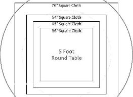 Round Table Linen Chart Round Tablecloth Sizes Obago Co