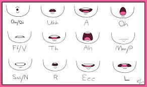 Mouth Chart By Angellux13 Deviantart Com On Deviantart In