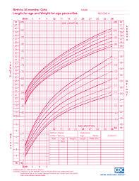 2 Years Baby Girl Weight Chart In Kg Bedowntowndaytona Com