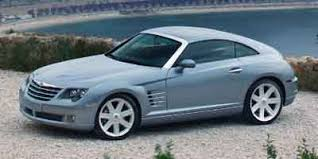 chrysler crossfire 2004. 2004 chrysler crossfire review ratings specs prices and photos the car connection d