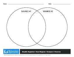 Printable Venn Diagram Graphic Organizer Venn Diagram Graphic Organizer Tropicalspa Co