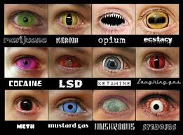 Eyes On Drugs Chart A Helpful Chart For What Your Eyes Look Like On Different