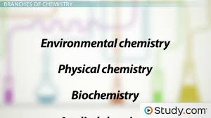 Chemistry Chart Template Awesome What Is Chemistry Definition History Branches Video Lesson