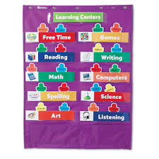 Learning Center Pocket Chart Classroom Centers Pocket Chart