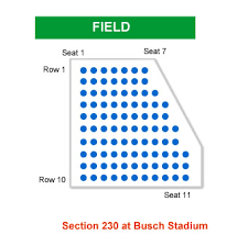 St Louis Cardinals Busch Stadium Seating Chart