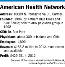 Iu Health Doctors Note Insurance Giant Buying American Health Network Doctor Group 2017