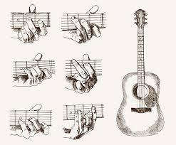 Easy Guitar Chord Progression Chart Play 100 Songs With 5 Common Chord Progressions For Guitar