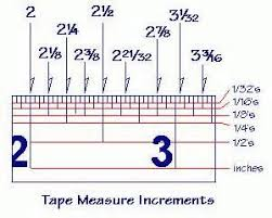 How To Read A Tape Measure Yahoo Image Search Results