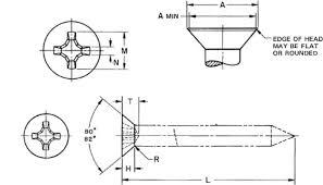 Phillips Head Screw Size Chart Flat Head Wood Screw Sizes