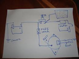 wiring diagram for race car wiring image wiring race car ignition wiring diagram jodebal com on wiring diagram for race car