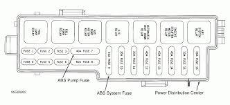 2000 fuse box diagram jeep cherokee forum discernir net 2001 jeep cherokee fuse diagram at 1999 Jeep Cherokee Fuse Panel Diagram