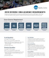 December 2017 College And Career Newsletter