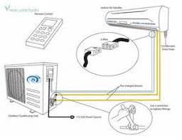schematic wiring diagram of split type aircon images triton installing a mini split air conditioner wiring a mini